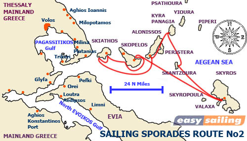 porades Sailing Itinerary No 2 - for 1 week charter departure SKIATHOS