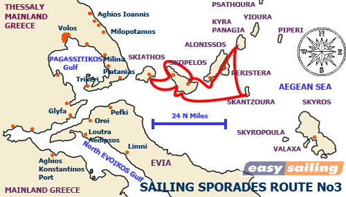 1 Week Sailing in the SPORADES from Skiathos to Skiathos island for Boat Greece